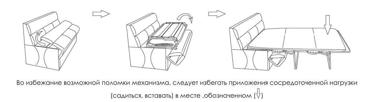 Размеры кухонных диванов: особенности диванов на кухню 60, 100, 120 и 140 см. варианты длины и ширины моделей