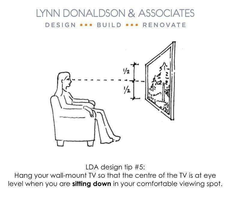 На какой высоте вешать телевизор в спальне, на кухне и в гостинной
