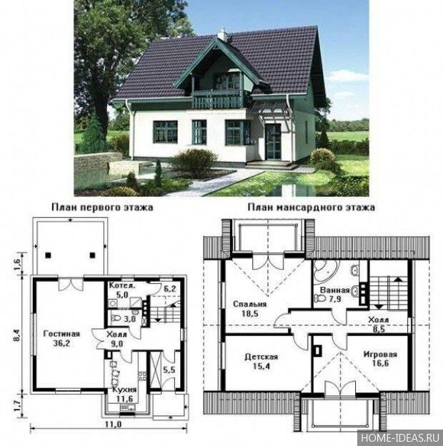 Дом 80 кв. м. — 140 фото современных проектов, идеи планировки, 3d виды, чертежи, зонирования и новинки дизайна