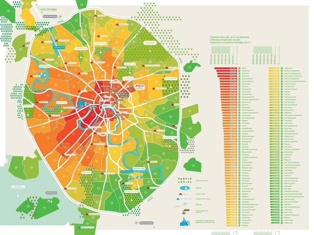 Самые дешевые районы москвы для покупки квартиры: рейтинг районов москвы для проживания, где лучше купить квартиру в москве, лучшие районы