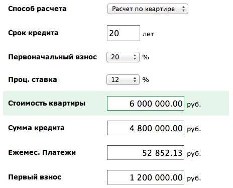 Минимальная и максимальная сумма ипотеки в 2020 году: обзор предложений банков