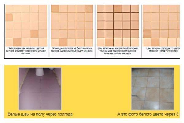Затирка для плитки (69 фото): как подобрать белую фугу для швов кафельной поверхности, как подбирать по цвету