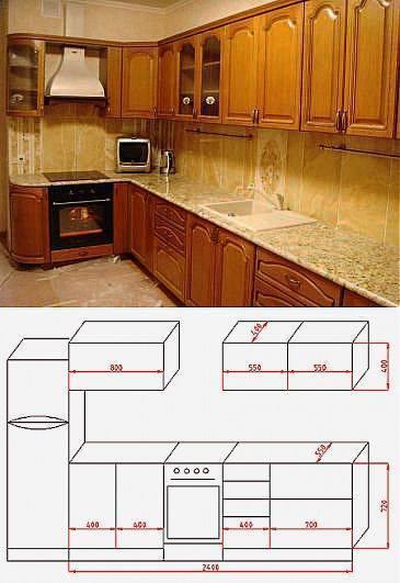 Кухня из дерева своими руками: описание основных этапов сборки