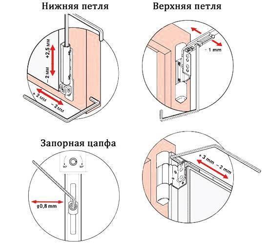 Самостоятельная регулировка пластиковых дверей — рекомендации, фото и видео инструкции