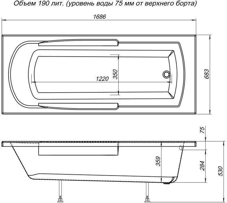 Чугунная ванна: размеры, цены, вес, плюсы и минусы, монтаж