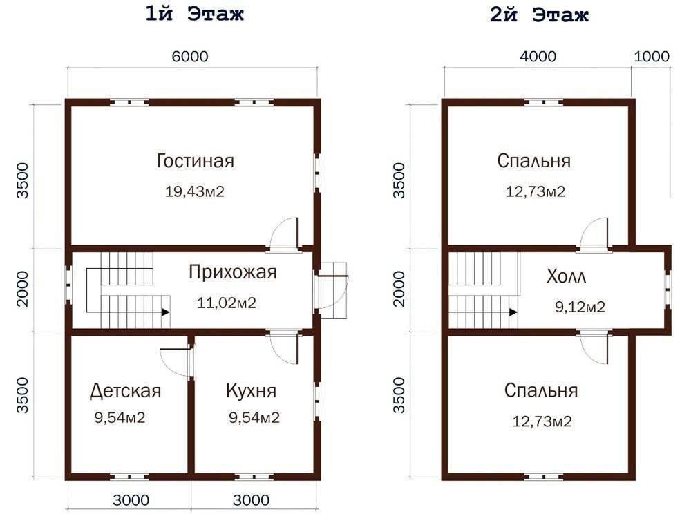 Проект дома 6 на 8 | планировки домов 6 на 8 одноэтажных и двухэтажных