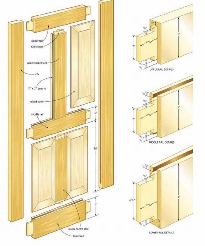 Как сделать дверь своими руками: изготовление и установка межкомнатного полотна и коробки из дерева