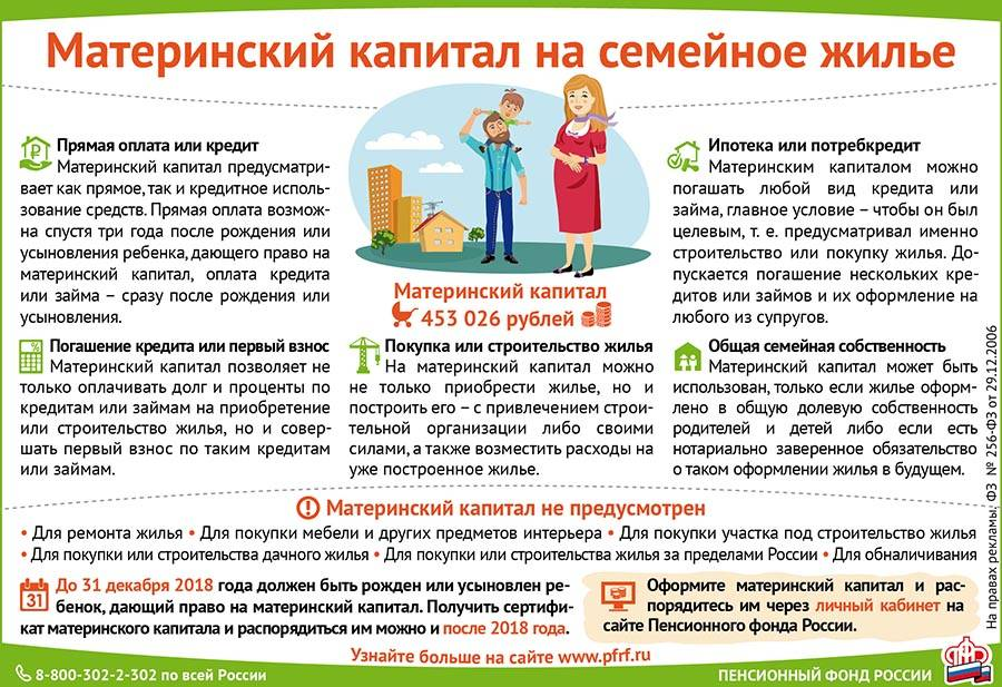 Льготная ипотека для многодетной семьи: пошаговая инструкция оформления | ипотека в 2021 году