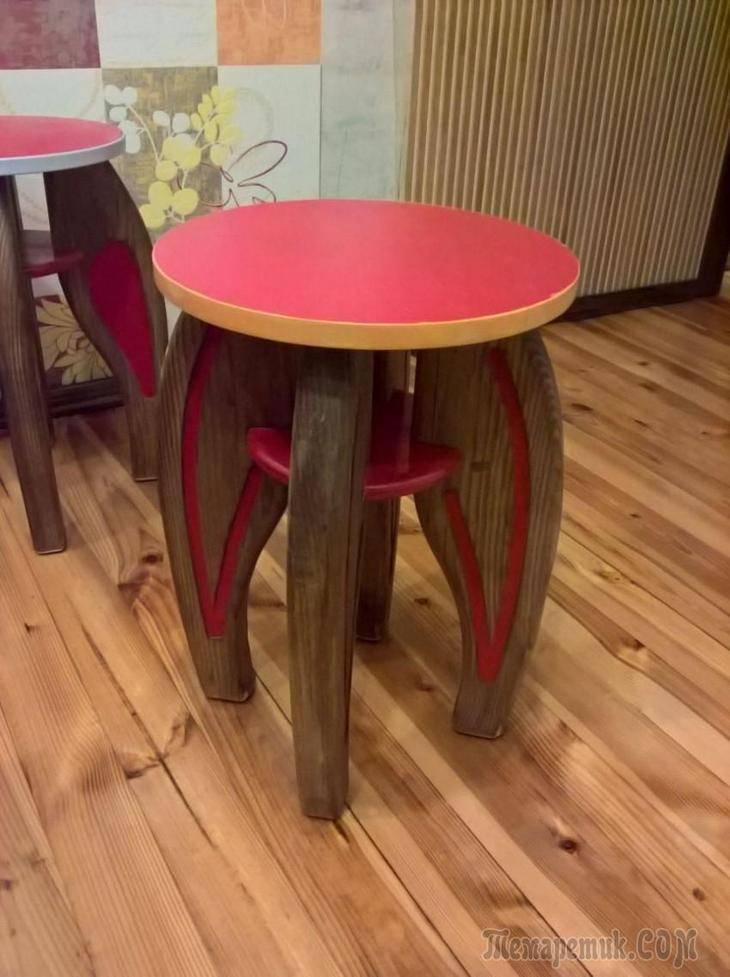 Барный стул своими руками | мастер-класс изготовления и советы для начинающих как сделать удобный и устойчивый стул (100 фото)
