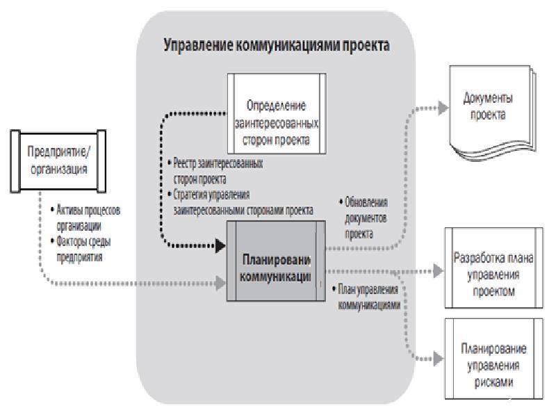 эстетика или комфорт: за что готов платить покупатель жилья — комплекс градостроительной политики и строительства города москвы