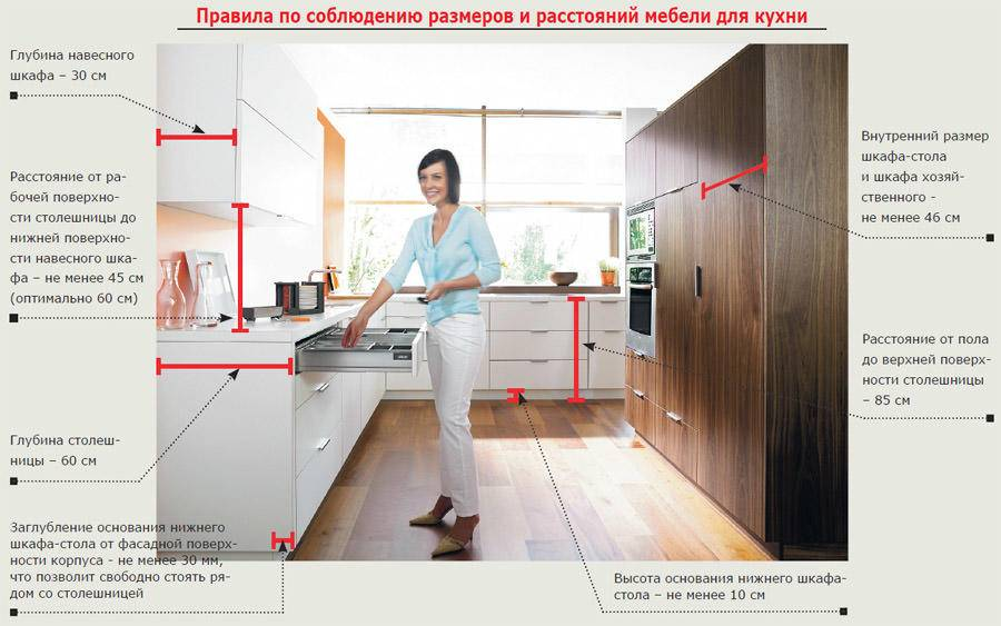 Расстояние между шкафами на кухне: высота от столешницы до навесных шкафов, стандарты расположения верхних и нижних