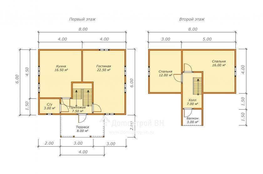 Проекты дачных домов размером 6х8