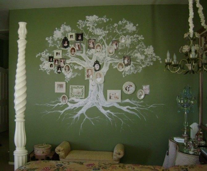 Декор стен своими руками — реализация оригинальных идей. 200+(фото) для кухни, гостиной, спальни