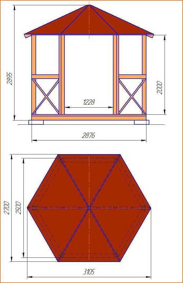 Беседка из профильной трубы (41 фото): размеры и схемы металлических конструкций из профтрубы, круглая постройка для винограда