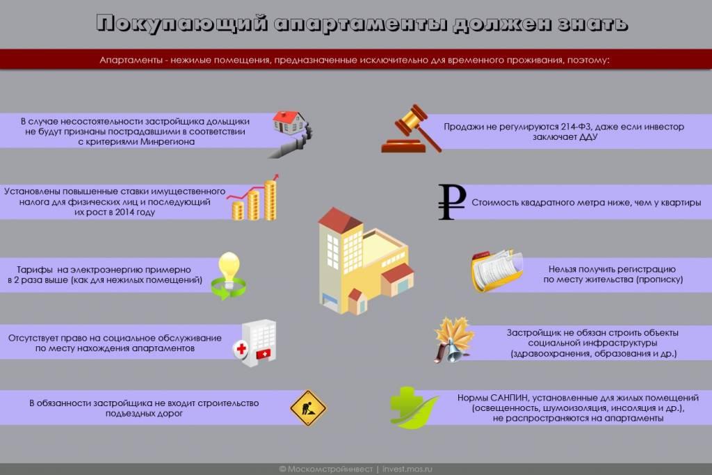 Покупка квартиры: как получить максимальную скидку. советы риелторов и застройщиков