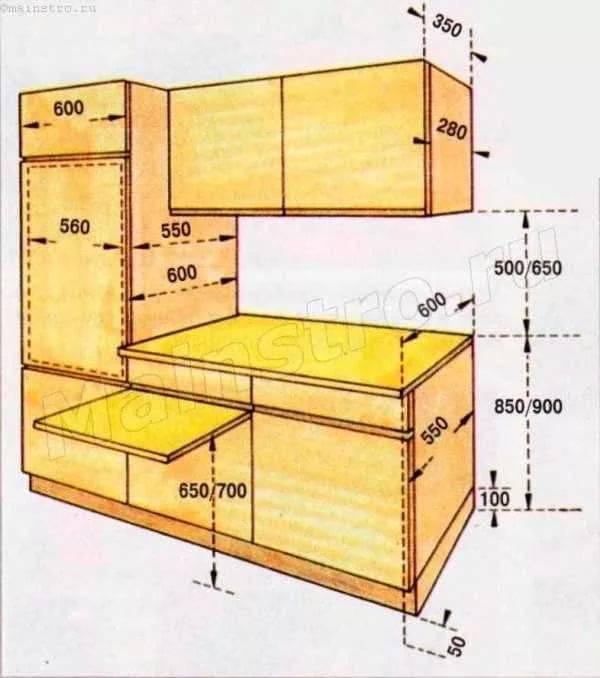 Высота подвесных шкафов на кухне: до потолка или нет? | домфронт