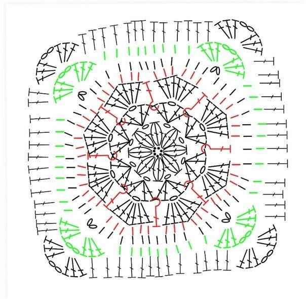 Вязание крючком ковриков на стулья: схемы и описание