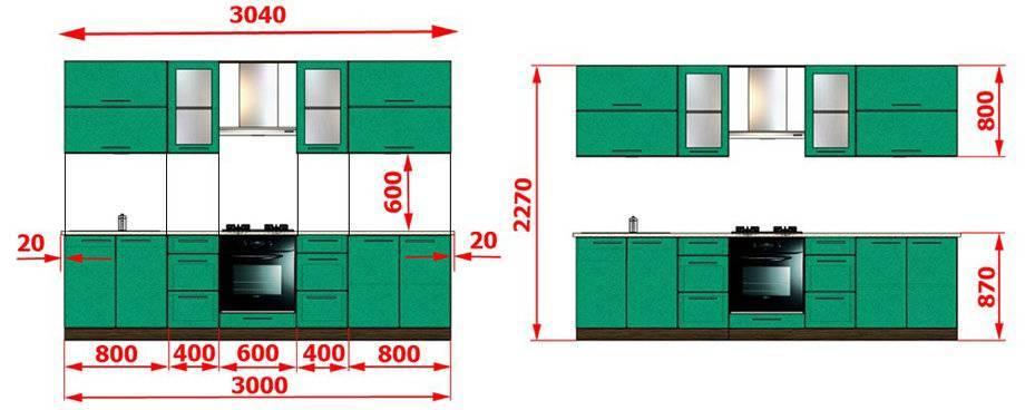 На какой высоте нужно вешать кухонные шкафы?