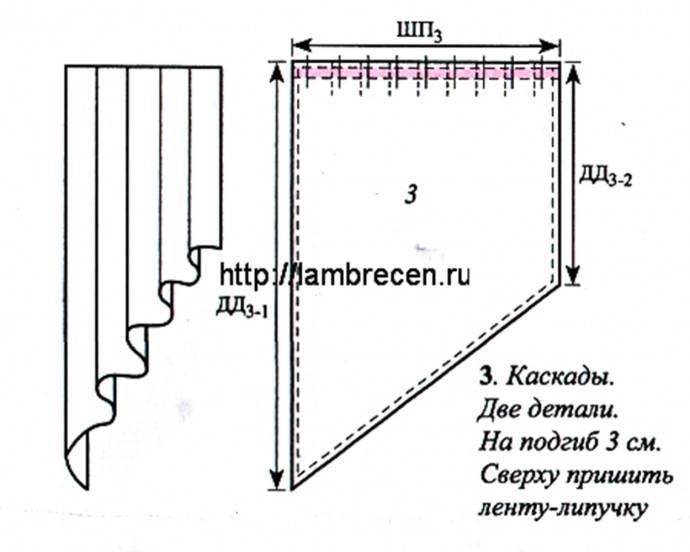 Как сшить шторы своими руками: выбор материала, дизайна и нюансы пошива штор (110 фото)