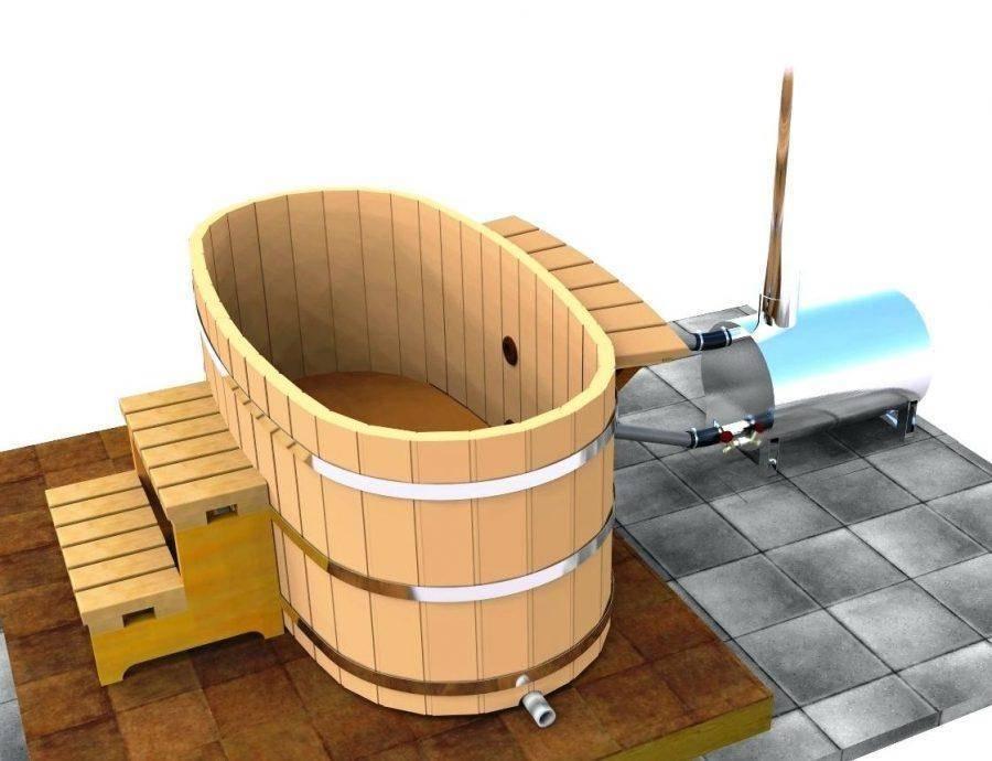 Японская баня офуро своими руками: технология строительства