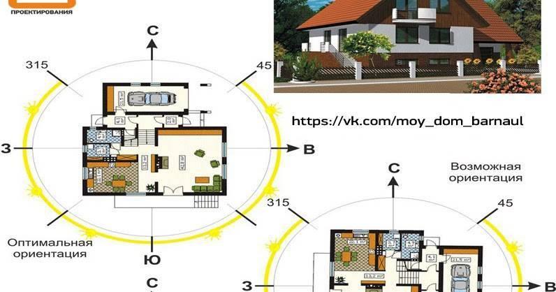 Как правильно расположить частный дом на участке?