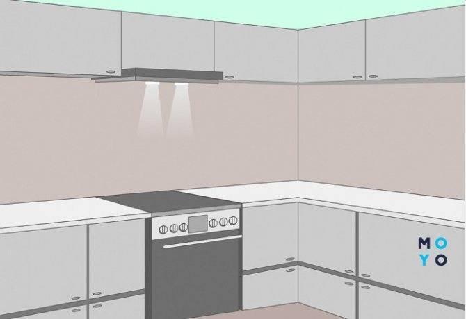 Вытяжка для кухни: подбираем лучшие варианты