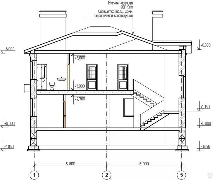 Проект домов чертежи эскизы