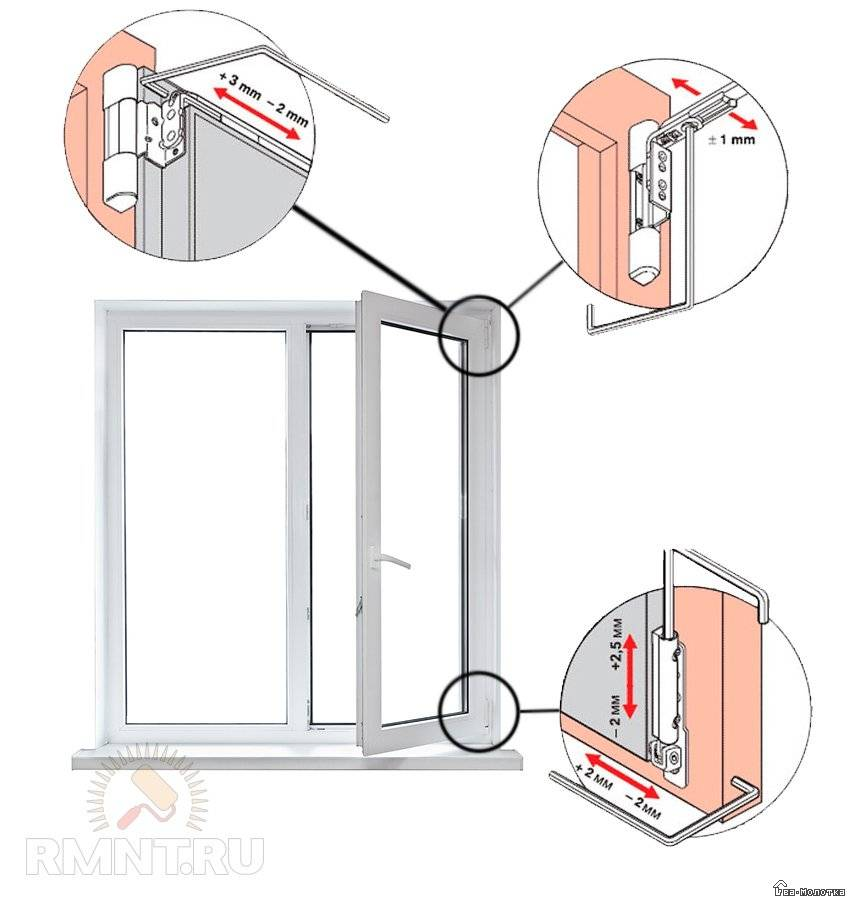 Регулировка пластиковых дверей самостоятельно инструкция: кратко и понятно