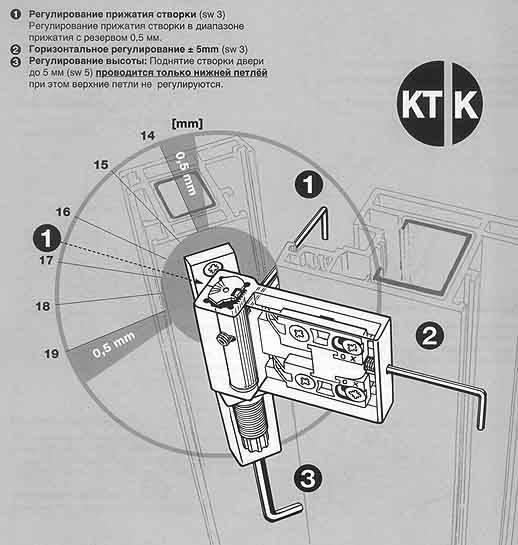 Регулировка пластиковых дверей своими руками: инструкция с фото