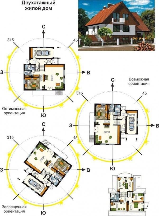 Правила и нормы расположения дома и построек на участке строительства ижс