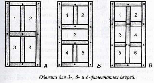 Как сделать двери из досок своими руками: простые идеи для самостоятельного изготовления