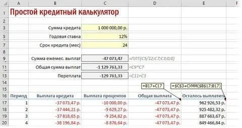 На какую сумму ипотечного кредита я могу рассчитывать? — pr-flat.ru