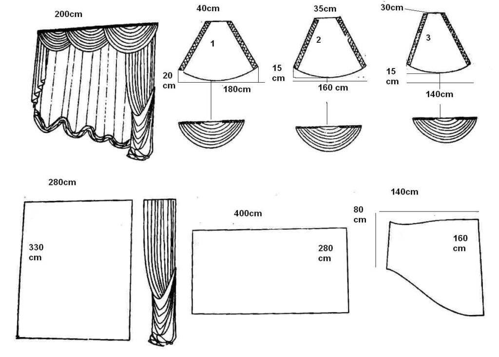 Рулонные шторы своими руками - пошаговая инструкция с фото - строительство и ремонт