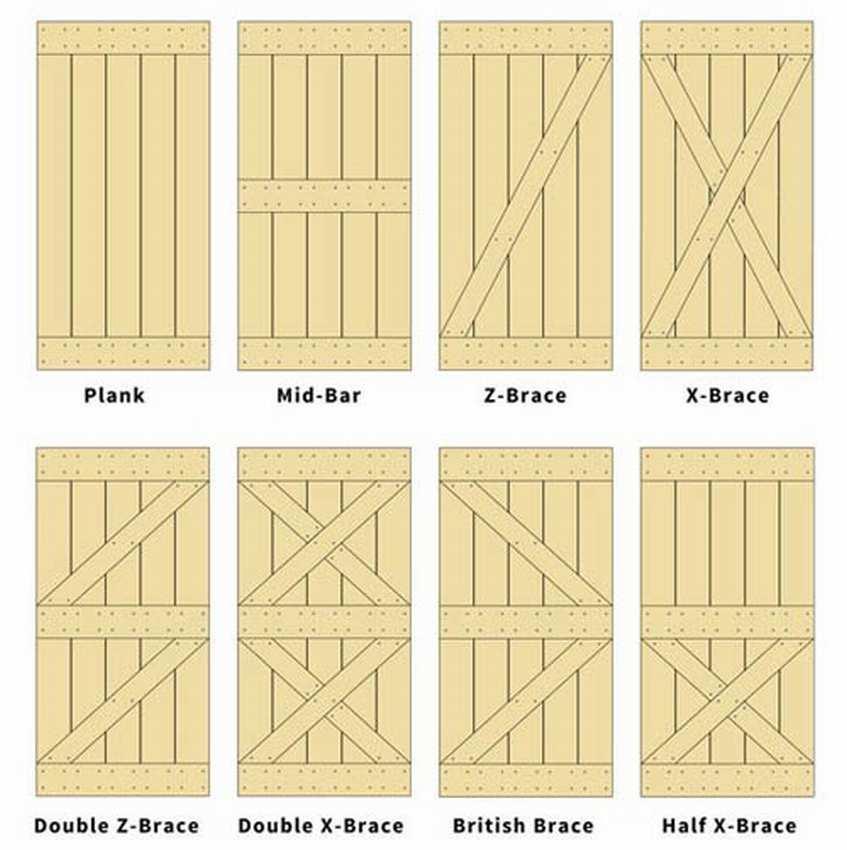 Как сделать дверное полотно своими руками