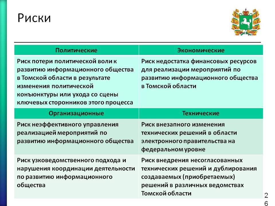 Пять поправок 214-фз, которые изменят строительный рынок   информационный портал «саморегулирование»