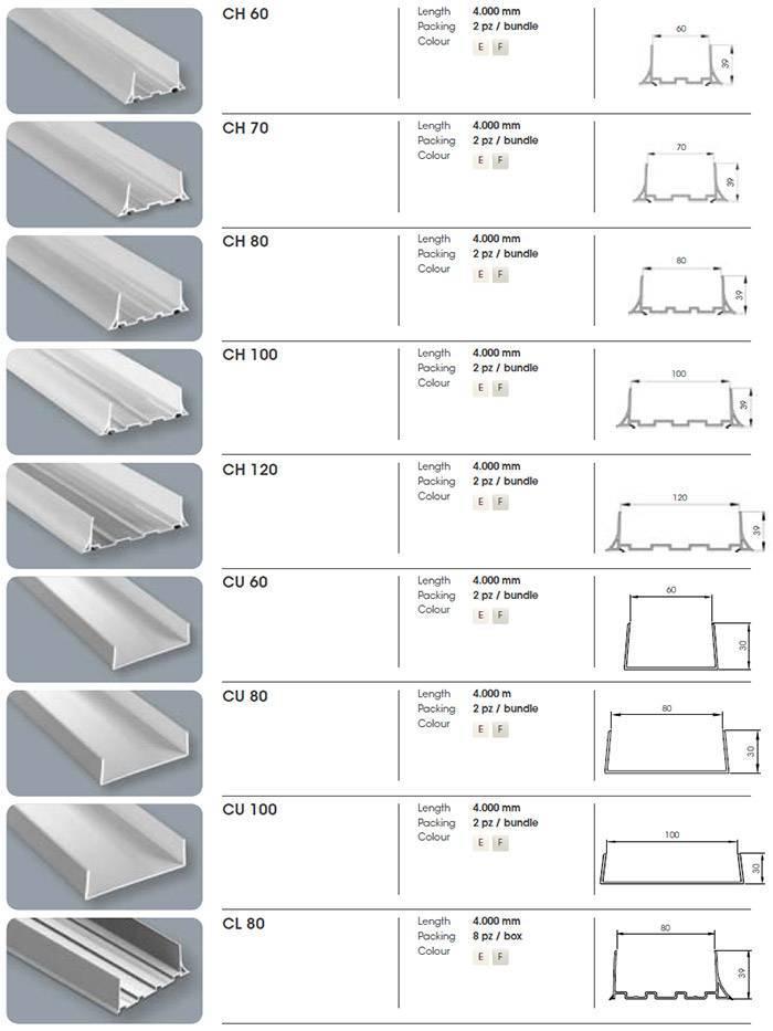 Какой бывает размер пластиковой панели пвх?