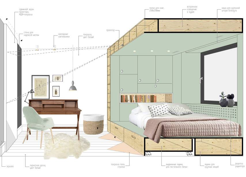 Дизайн спальни с детской кроваткой: советы по обустройству и оформлению интерьера