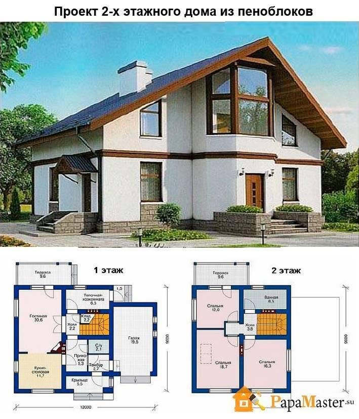Планировка дома с мансардой: готовые конструкции и примеры функциональных планировок дизайна (105 фото)