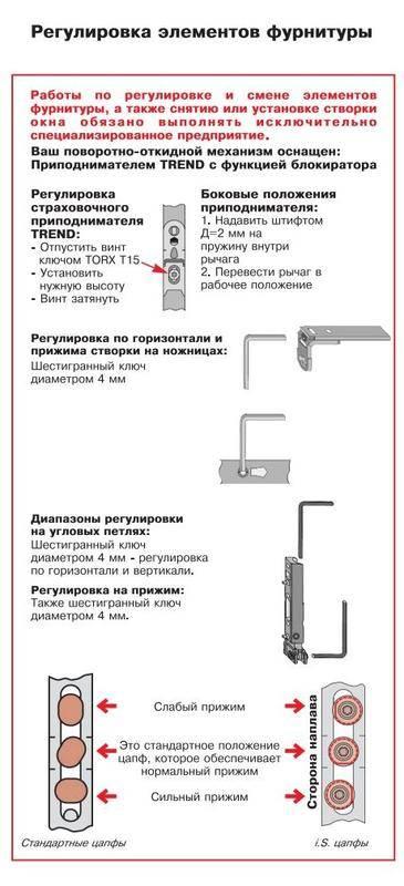 Регулировка пластиковых дверей самостоятельно  инструкция - первый дверной
