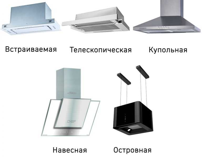 Как выбрать вытяжку на кухню – справка для покупателя и 40 фото