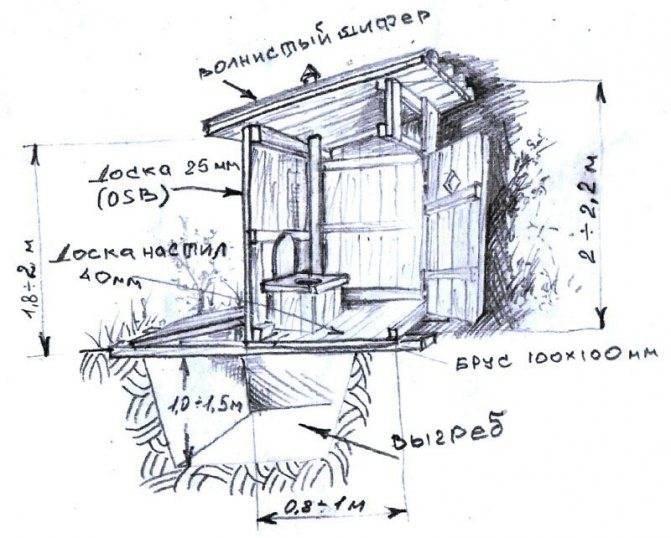Как сделать самый простой туалет на даче своими руками