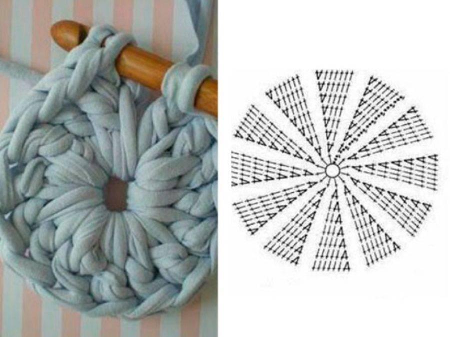 Как связать коврик крючком своими руками - инструкция для начинающих