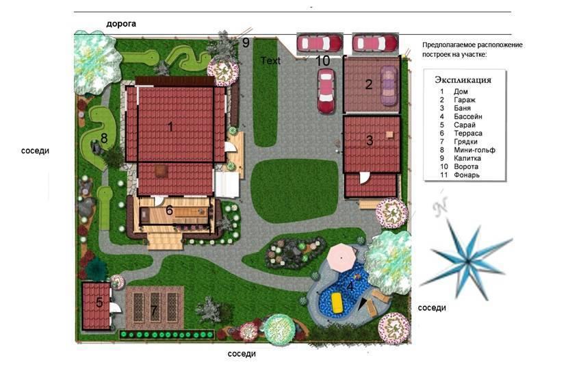 Как правильно расположить дом на участке: требования к ижс и садовым домам - огород, сад, балкон - медиаплатформа миртесен
