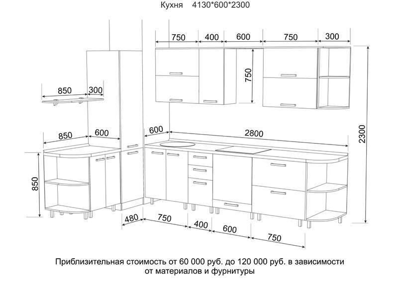 Определение высоты для кухонных шкафов