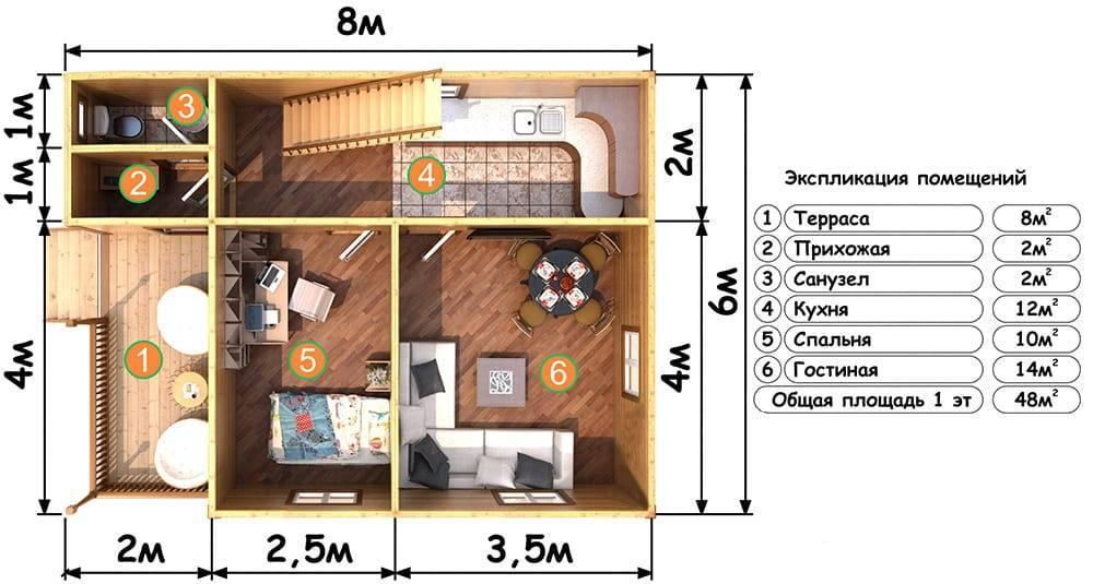 Стандартная планировка дома 6 на 8