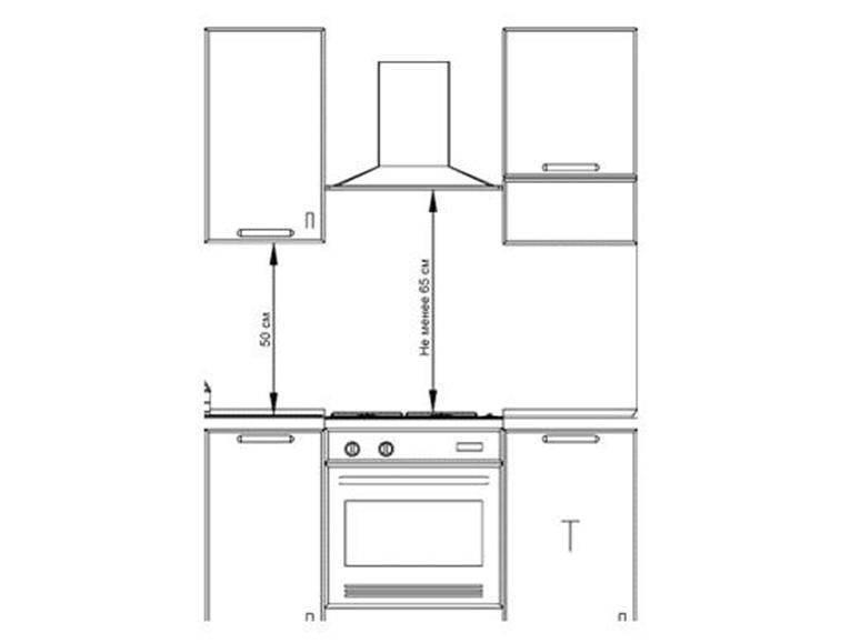Как выбрать вытяжку для кухни: виды и характеристики