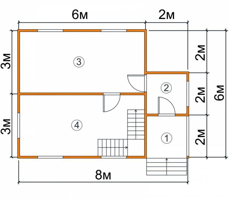 Проекты домов с мансардой 6x8 цены под ключ, проекты в москве