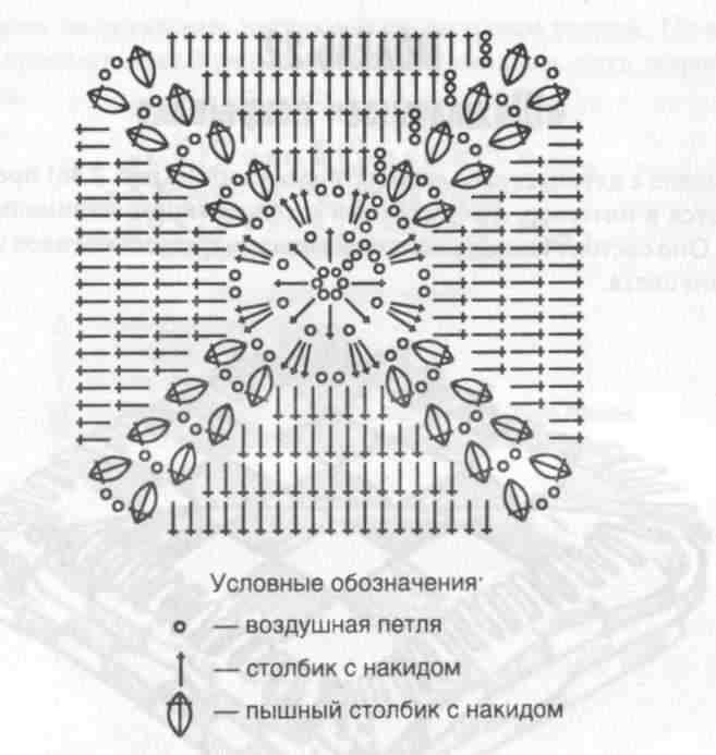 Чехол на табурет крючком: квадратный или круглый, как связать, схемы с описанием