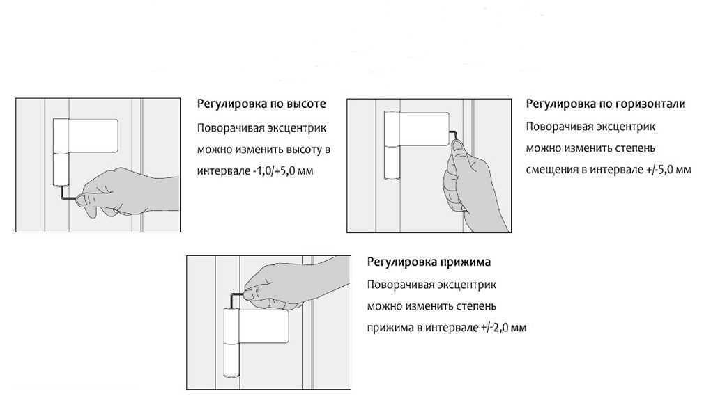Как отрегулировать пластиковую балконную дверь своими руками