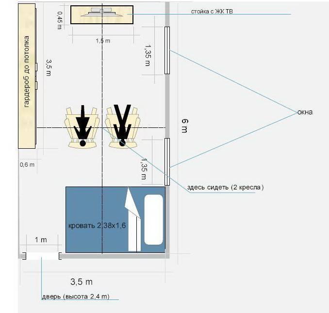 На какой высоте вешать телевизор: как правильно повесить на стену в спальне, расстояние от пола и как установить на какой высоте вешать телевизор: 4 важных замечания – дизайн интерьера и ремонт квартиры своими руками